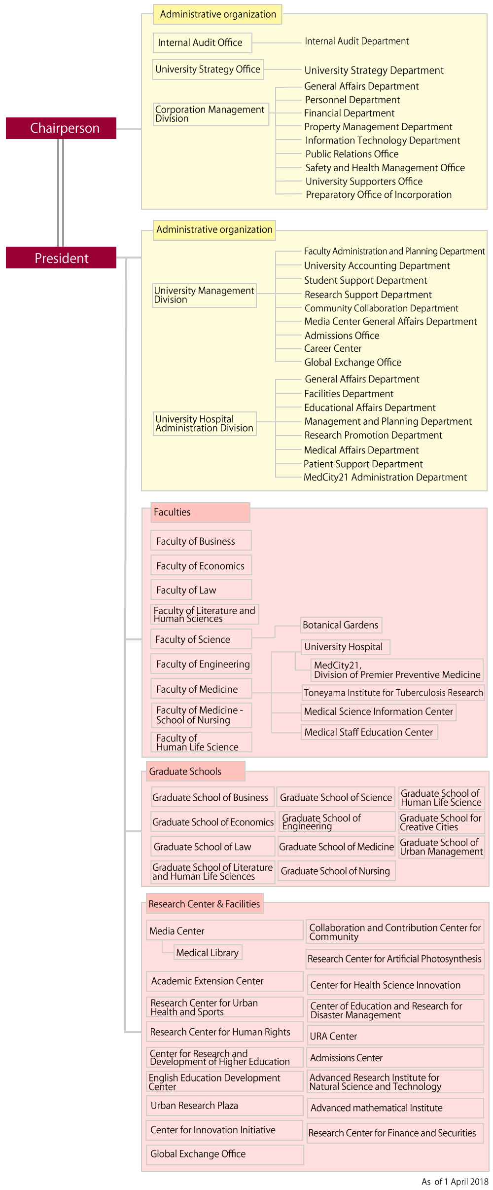 EN-2016-7-1_組織図.png
