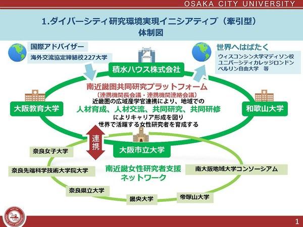 Minami Kinki Female Researcher Support Network