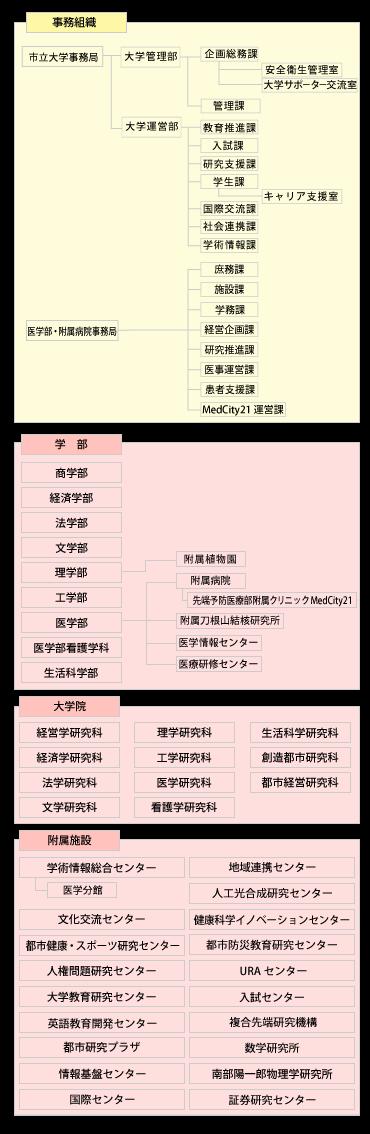 2020-4-1_組織図.png