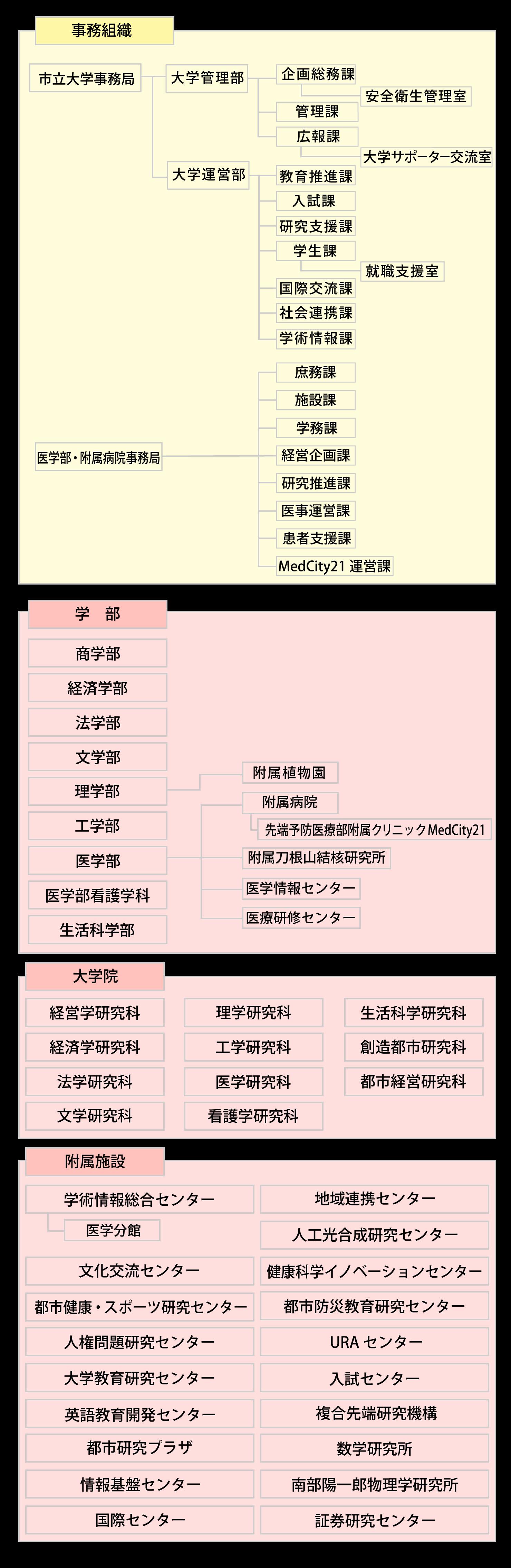 2019-4-1_組織図.png