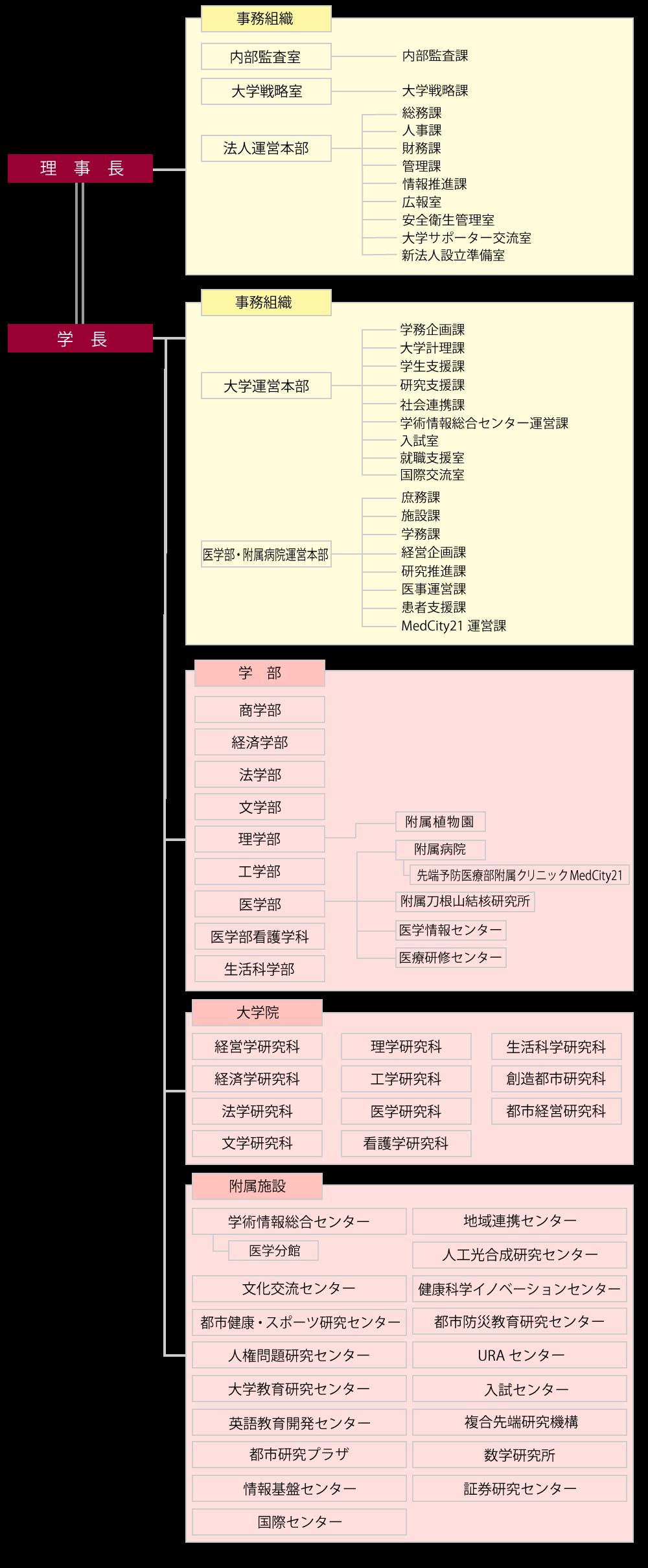 2018-4-1_組織図.png