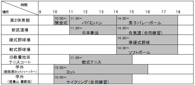 6/18競技日程