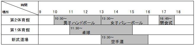 6/19競技日程