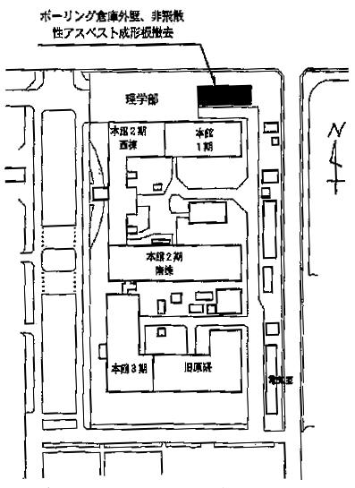 工事現場図