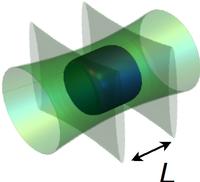 図2 レーザ光で閉じ込めた極低温のボース・<br/>アインシュタイン凝縮体のイメージ。 <br/>掲載論文から転載。
