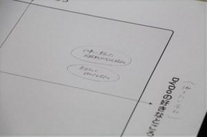 ゼミ生のお題「働きたいマップを作ろう」