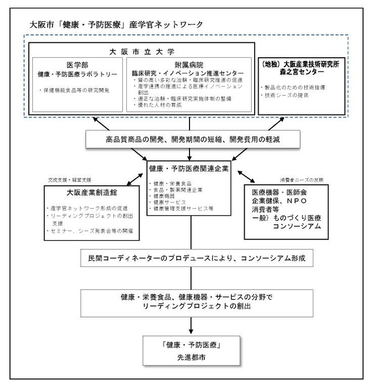 180412iryourabozu.jpg