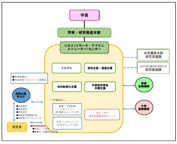 180401組織体制図.jpg