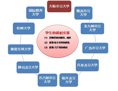 Employment support system partnership illustration CH